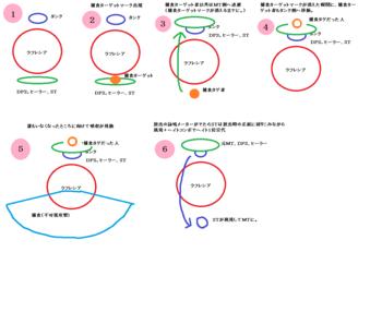 侵攻1 黄色→吸い込み処理(視線切り.png